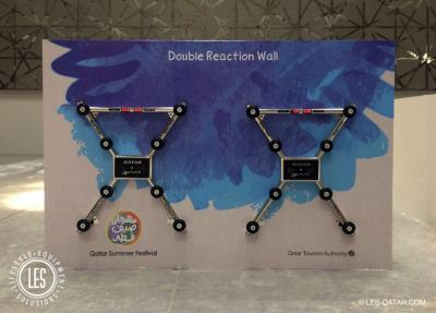 LES Double Reaction Wall